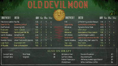 Digital Carft Beer and Taplist Board Design